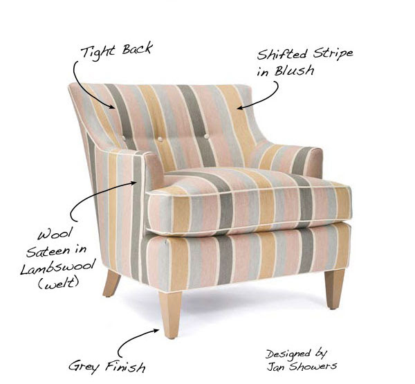 Robert Allen Furniture – Custom, Easy and Beautiful