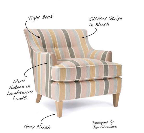 Robert Allen Furniture